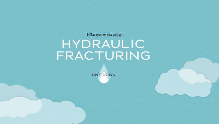 The Dangers of Fracking - screenshot